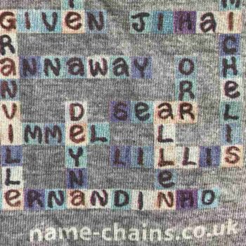Image of Manchester City name-chains grey t-shirt - close up of bottom right showing name-chains logo